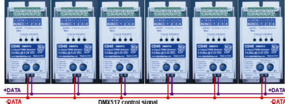 LED DMX dimmers