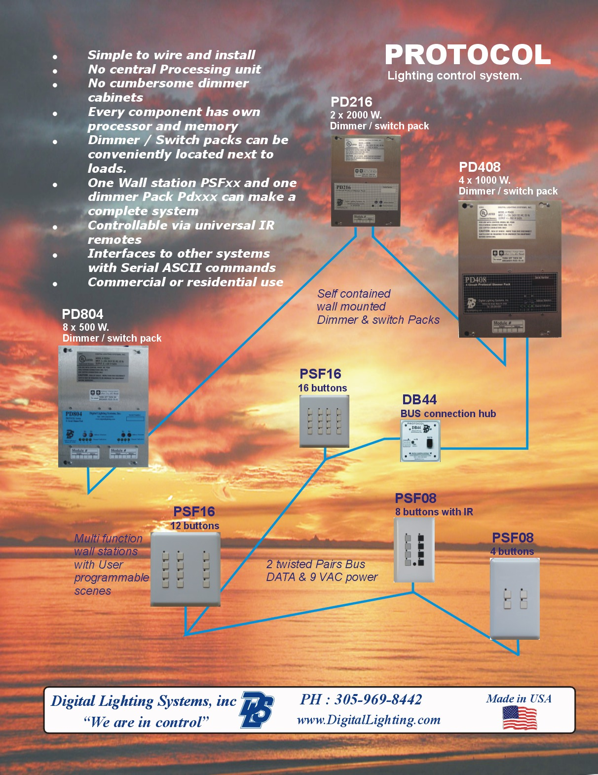 Digital Lighting Systems - Architectural Lighting Controllers & Dimmers
